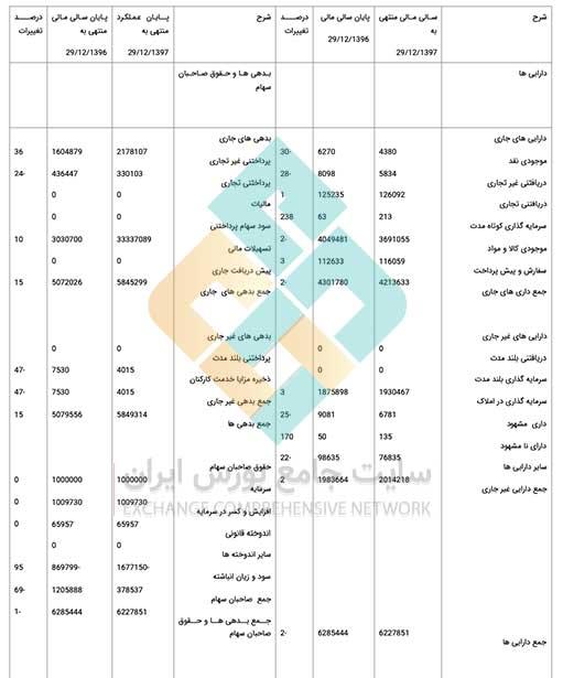 نماد وخارزم را بشناسیم سایت جامع بورس ایران